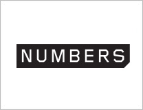numbers skateboarding
